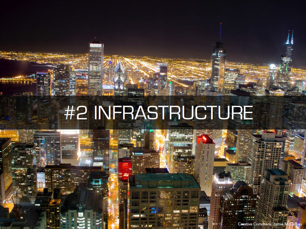 Internet of Things - Infrastructure