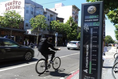 Why Leading Smart Cities Are Often Bike-Friendly Cities