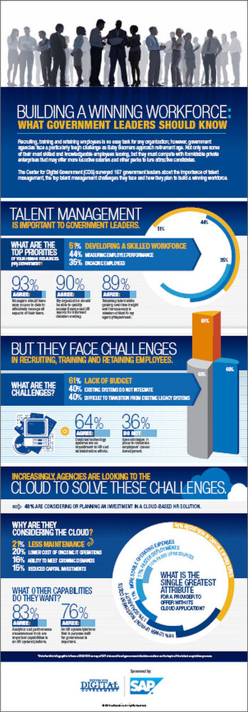 Building a Winning IT Workforce infographic