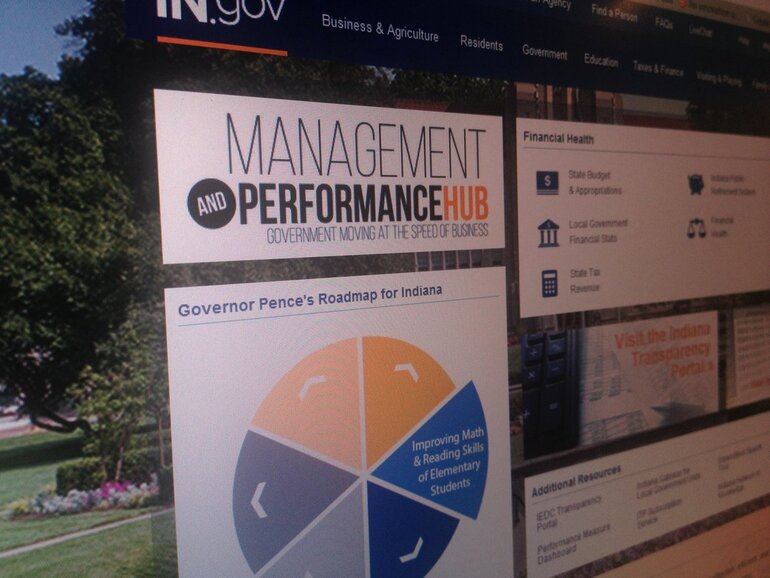 Indiana Management and Performance Hub