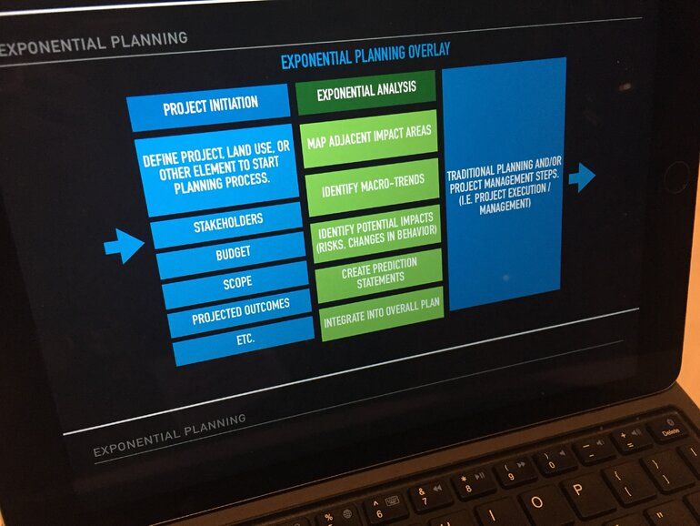 Exponential planning