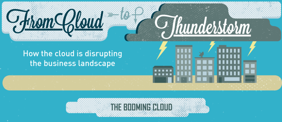 Public Cloud: Changing the Business Game? (Infographic)