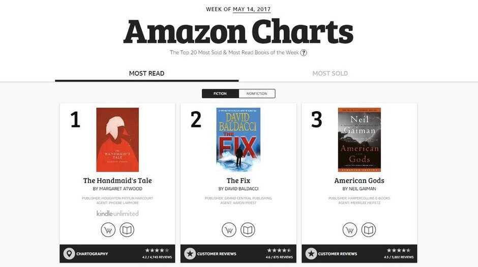 How Is Amazon Using Data To Rank Its Most Popular Books