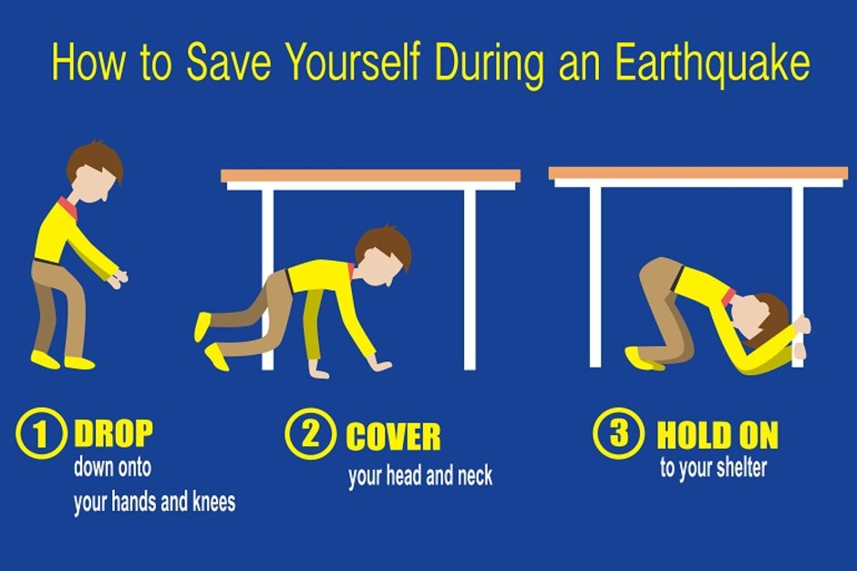 Earthquake drill for kids room kid for Best place to be in an earthquake