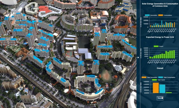 Virtual Singapore Is More Than Just A 3 D Model It S An